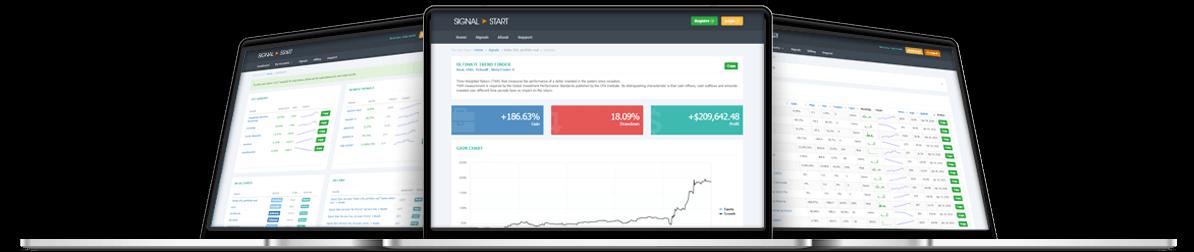 Professional trade copy (mirror) platform
